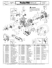 Poulan PP4218A Manual