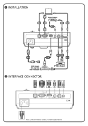 Acer P3250 Manual