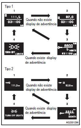 Mitsubishi Lancer: Tela de informação (com o interruptor