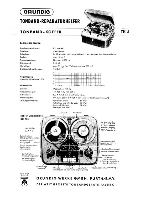 material 18,5 x 2,5 DIN 3770 O-ring ID x cross,mm EU origin variable pack