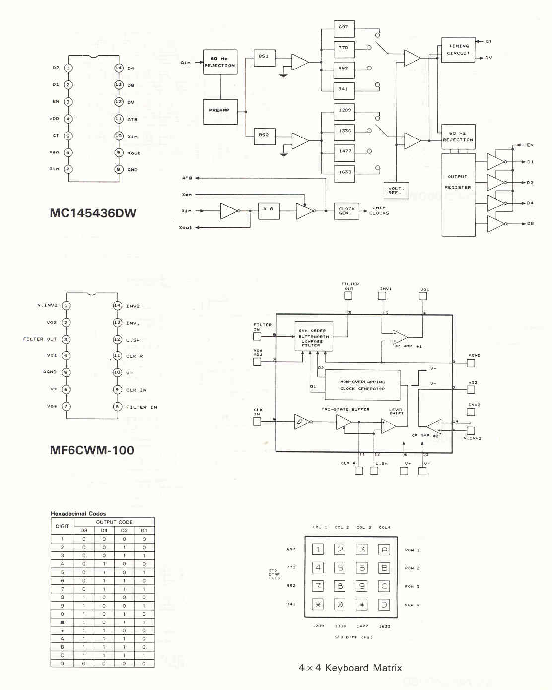 Index of /Realistic/HTX-202 service manual
