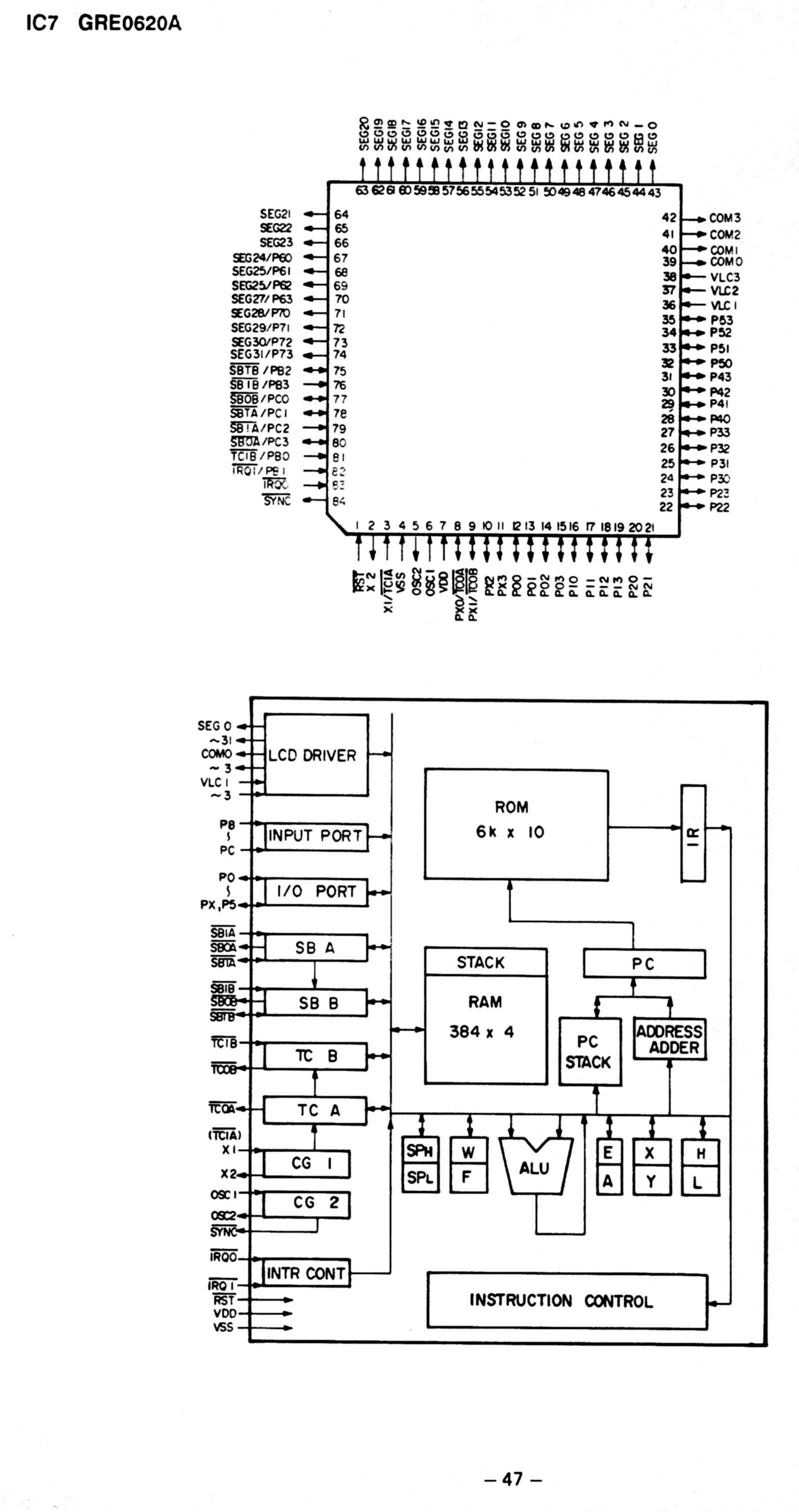 Index of /Realistic/PRO-2022 service manual