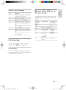 Philips Perfect sound SE1702B manual