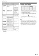 Sharp LC-65XS1E manual