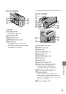 Sony DCR-SX20E manual