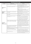 LG LTCS20220S manual