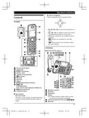 Panasonic KX-TGF310 handleiding