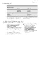 Electrolux IK2755BL manual