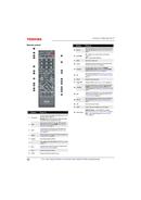 Toshiba 40L310U manual