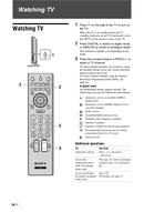 Sony KDL-22P5500 manual