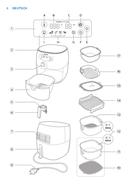 Philips Avance Collection Airfryer HD9641 Bedienungsanleitung