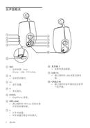 Philips Fidelio DS6600 manual