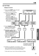 Panasonic KX-T7533 manual