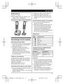 Panasonic KX-TG6821 manual