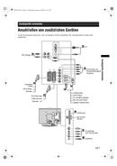 Manuale del Sony Bravia KDL-32P3000
