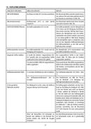 DeLonghi Dinamica ECAM 350.35.SB Bedienungsanleitung