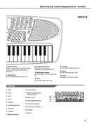 Medeli MC49A manual