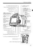Canon EOS 5D Mark II handleiding