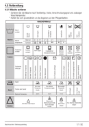 Instrukcja Beko WML 61223 N