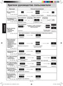 Panasonic NN-GF560M manual