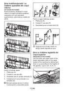manual Beko DFN 6833