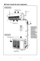Saivod ASG 01808 I manual