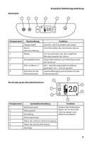 Philips Respironics SimplyGo Bedienungsanleitung