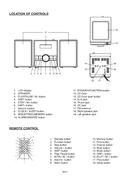 Denver Electronics MCA-230 MK2 manual