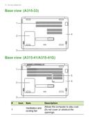Manuale del Acer Aspire 3 A315-41-R3EB