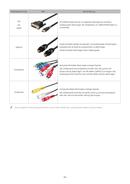 Samsung GQ55Q60RGTXZG Bedienungsanleitung