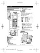 Panasonic KX-TGC220G Bedienungsanleitung