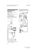 Sony Bravia KD-49X8005C Bedienungsanleitung