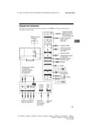 Sony Bravia KD-65XE9005 Bedienungsanleitung