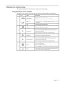 Lenovo Q27q-10 manual