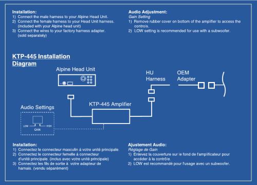 small resolution of alpine ktp 445 manualalpine ktp 445 wiring diagram unit 9
