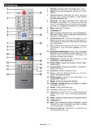 Toshiba 49UL2A63DG handleiding
