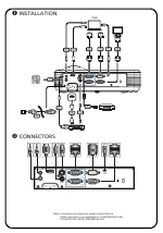 Acer EV-X34 manuals
