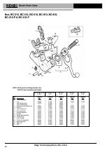 RIDGID Bench Chain Vice BC-810 manuals