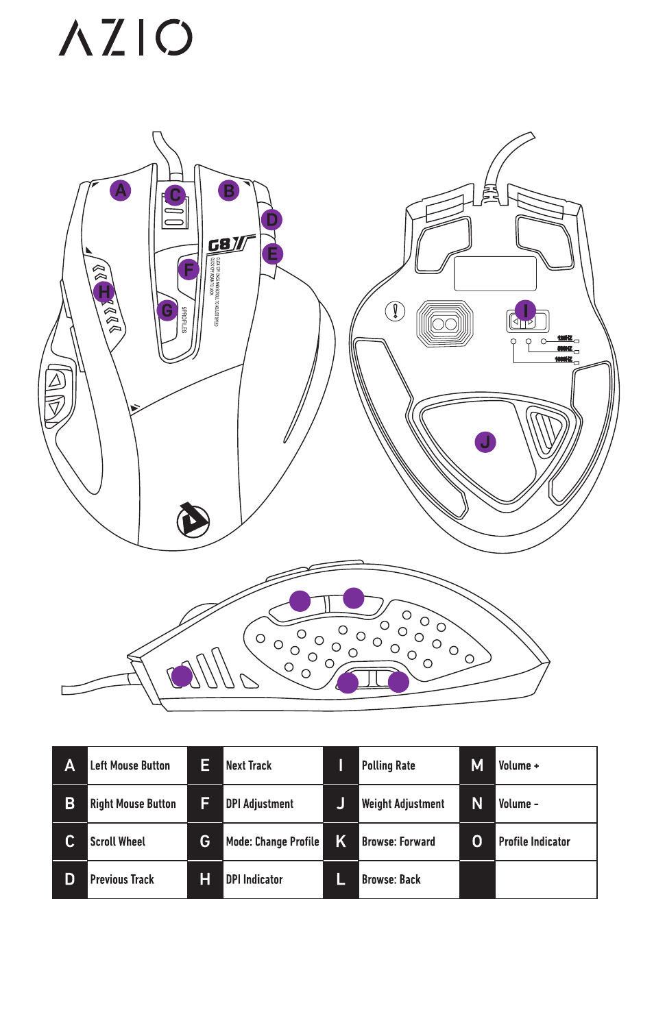 Azio G8 Laser Gaming Class Mouse (GM8200) User Manual