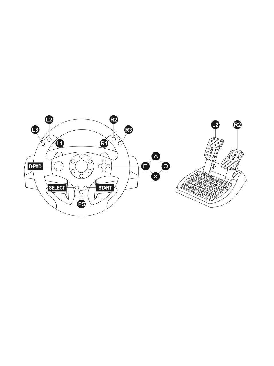 Configuración de los pedales en playstation®3, Playstation