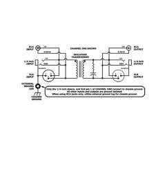 background image signal flow chart [ 892 x 1259 Pixel ]