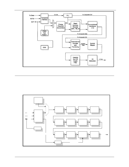 small resolution of 3 dvb s2 bs nbc operation figure 3 1 functional block diagram figure 3 2 functional block diagram comtech ef data dm240xr user manual