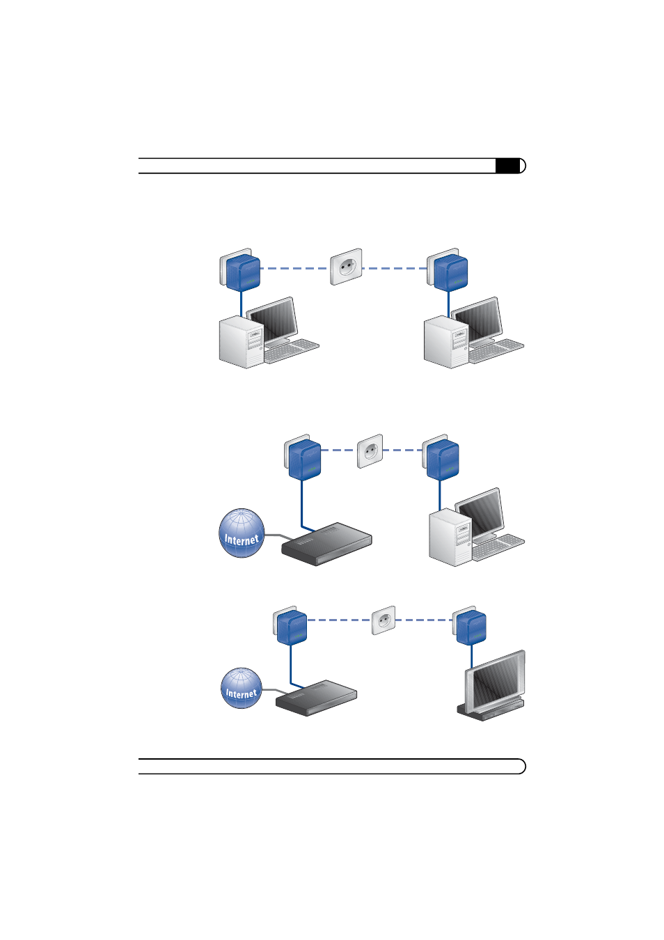 4 sample applications, 1 networking between two computers