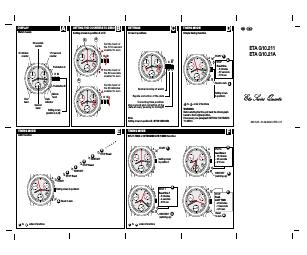 ETA G15.211-21A manuals