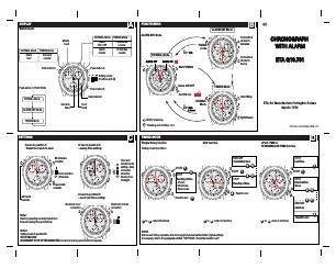 ETA G10.791 manuals