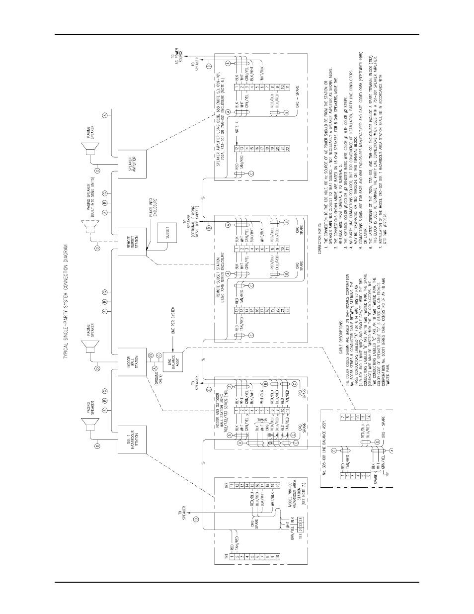 GAI-Tronics 780-001 Explosion-proof Handset Stations User