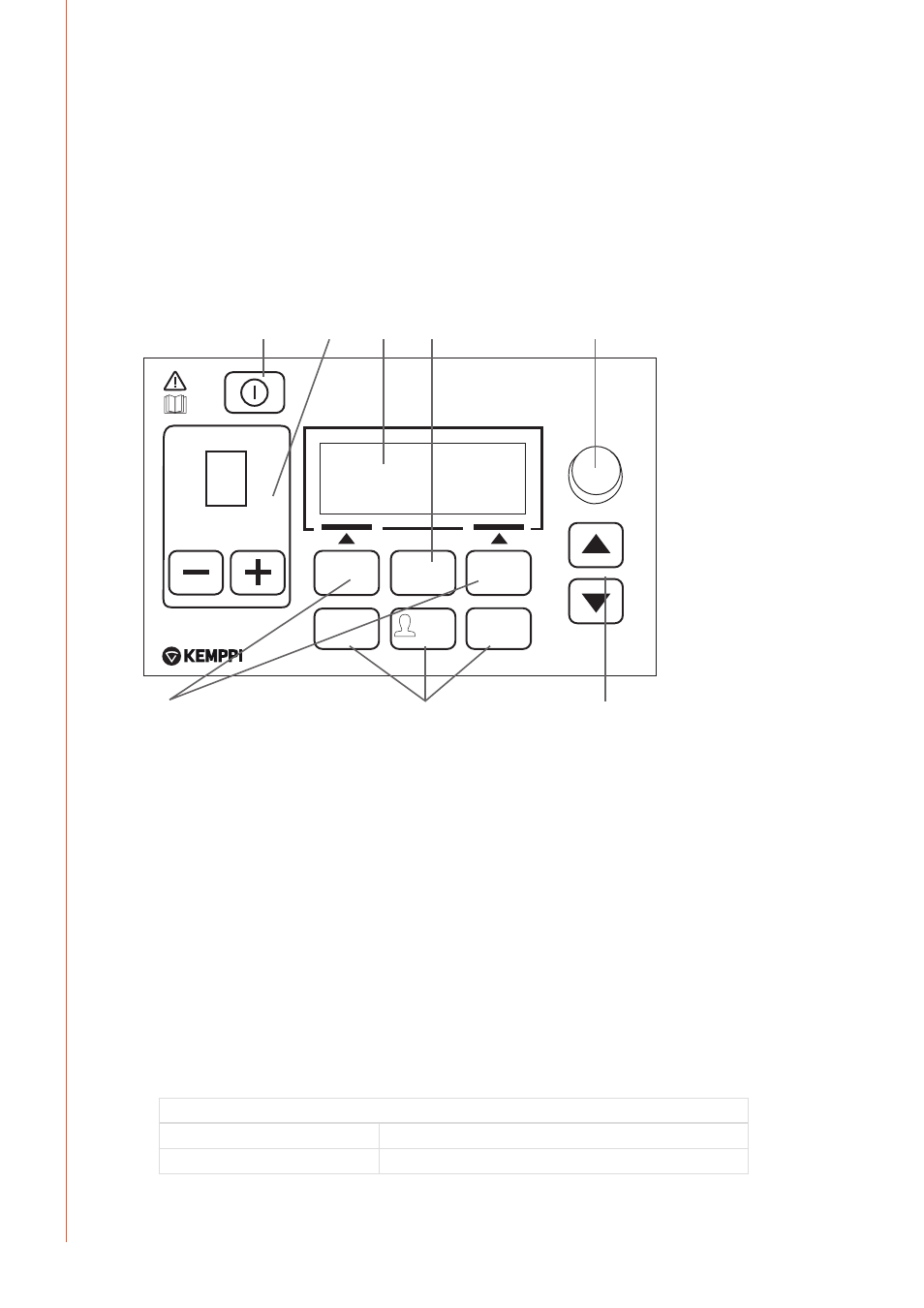 Menu, Control panel p 65, 1 layout and button functions