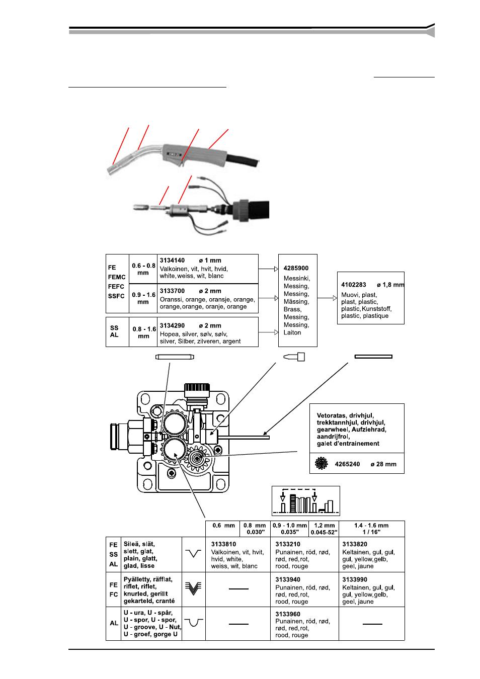Flex Canon 18-55