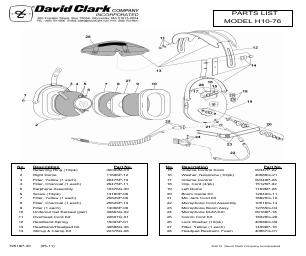 David Clark H10-76 manuals