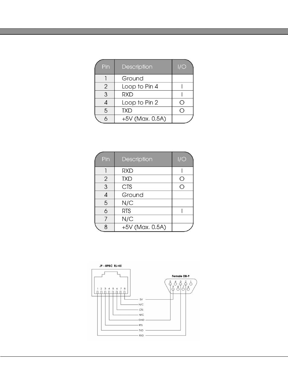 medium resolution of msr jp1 u2013 6 pin male header rs 232 j9 8 pin rj45 rj 45 torj45 wiring diagram doc 13